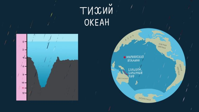 Энциклопедия «Самый –самый». Океан